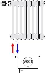 Zehnder Подключение радиатора нижнее слева со встроенным термовентилем № V001