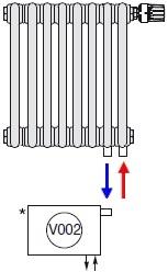 Подключение радиатора Zehnder нижнее справа со встроенным термовентилем № V002